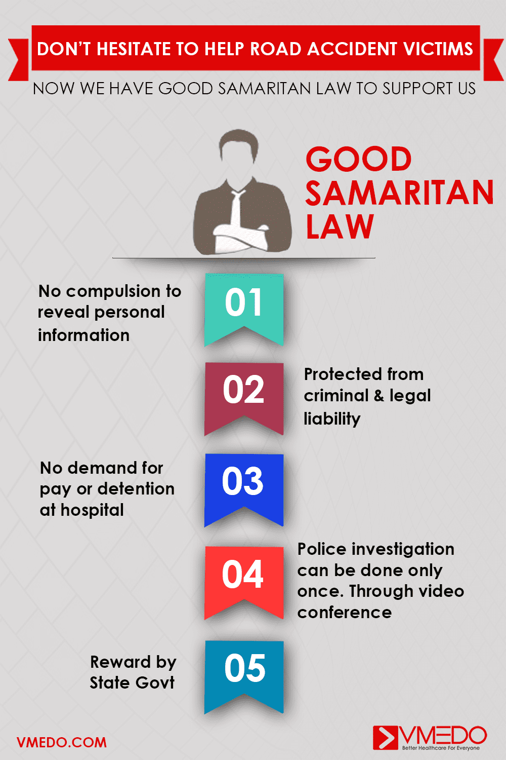 Be A Good Samaritan Infographics With Law Guidelines