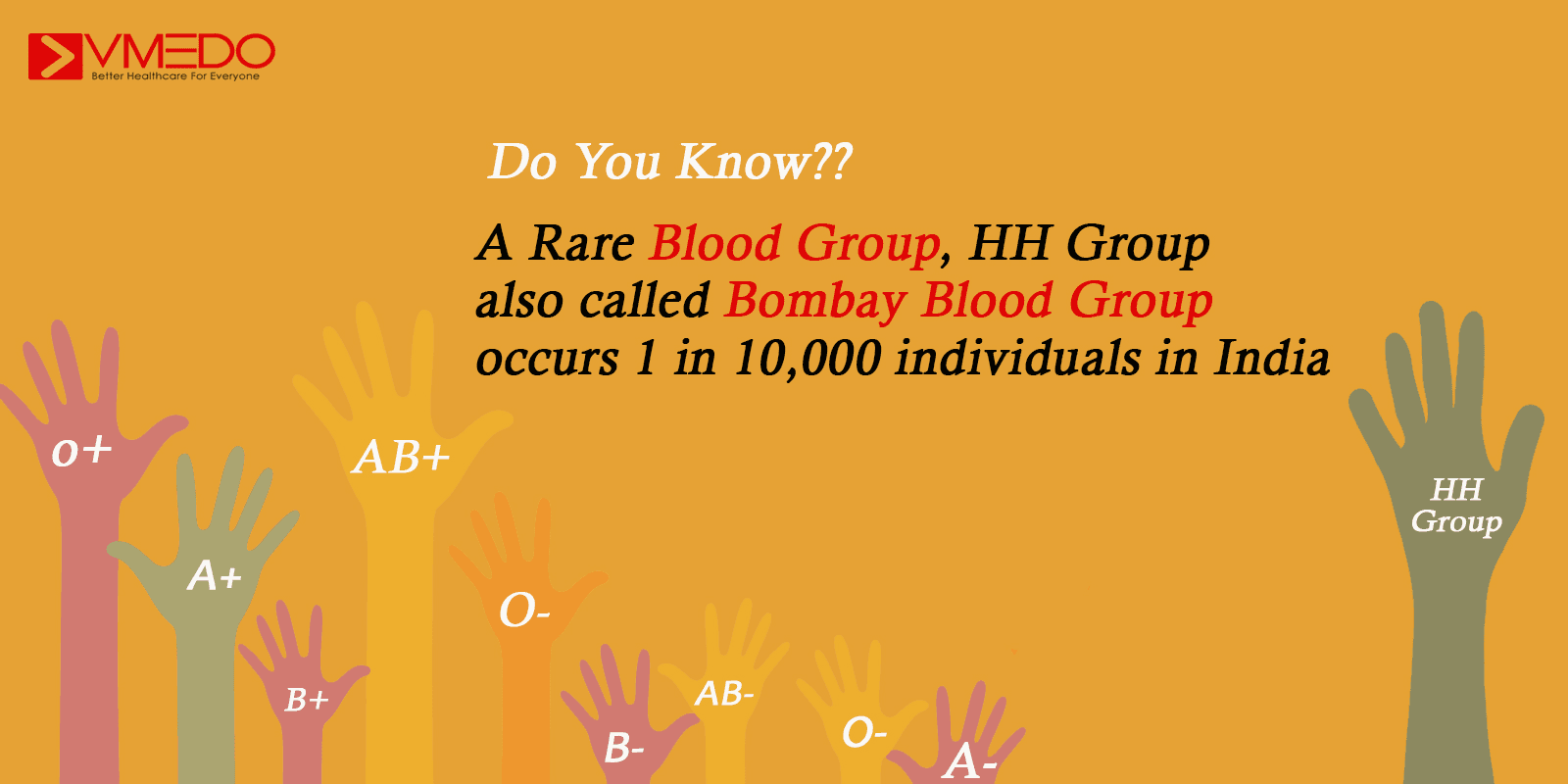 bombay-blood-group