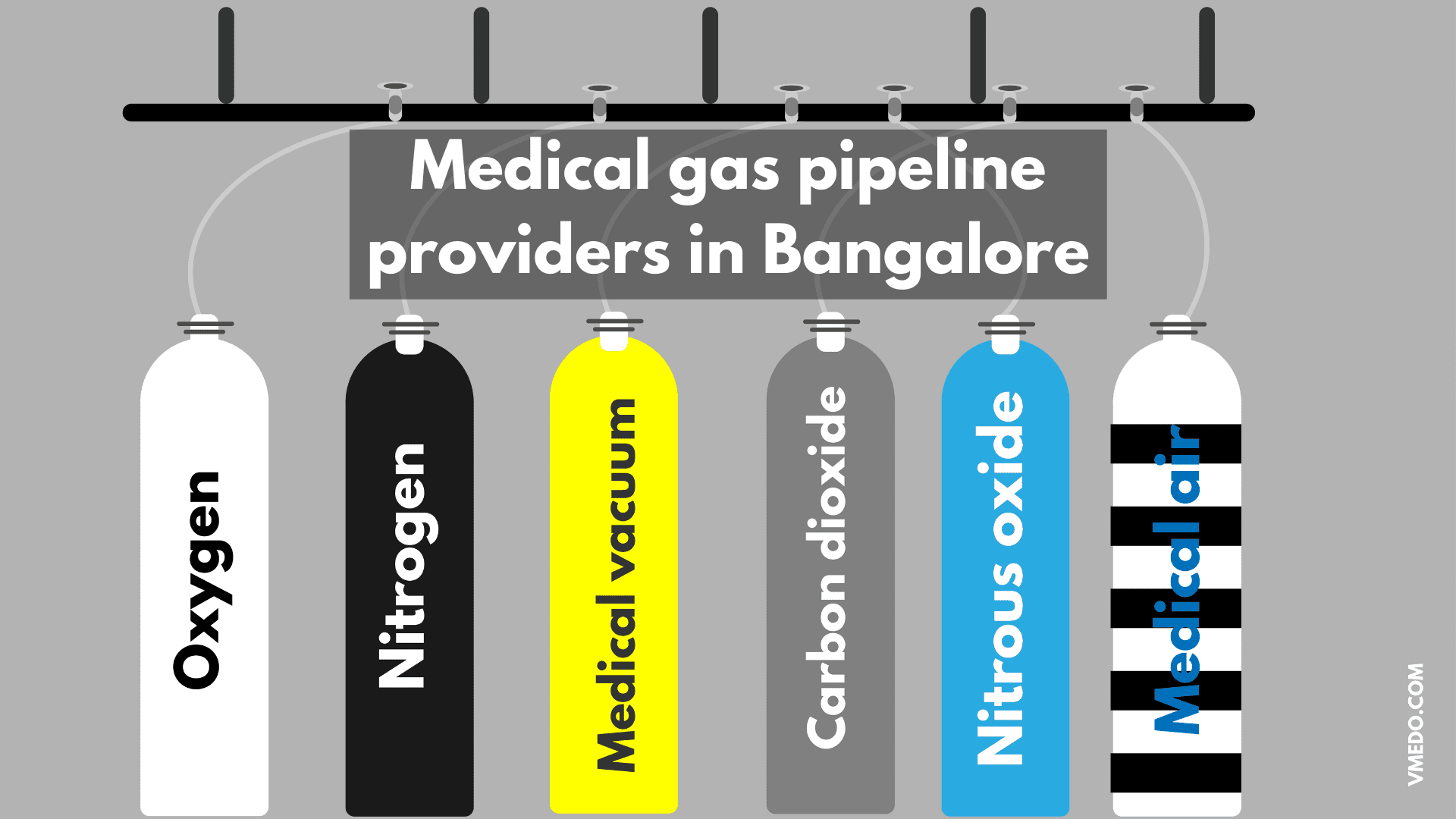 Medical gas pipeline providers in Bangalore
